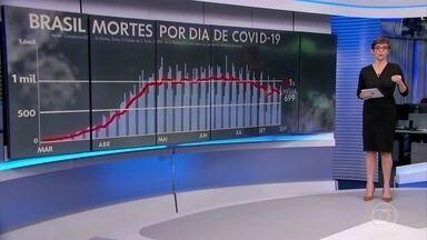 Brasil registra 906 mortes por Covid-19 nesta quarta (23) - Ao todo, 139.065 pessoas morreram de Covid no Brasil desde o início da pandemia. Mais de 4,6 milhões testaram positivo para a doença.