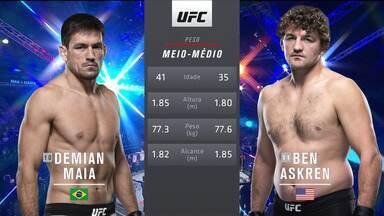 UFC Singapura - Demian Maia x Ben Askren - Luta entre Demian Maia x Ben Askren, válida pelo UFC Singapura, em 26/10/2019.