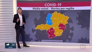 Veja como está a situação da pandemia de Covid-19 em Minas - Médias móveis diárias de mortes e de casos mostram tendência de estabilidade.