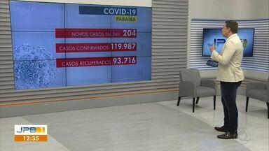 Especialistas alertam para a velocidade de contágio da Covid-19 na PB - Veja a história de Dona Elvira, que venceu o coronavírus aos 103 anos.