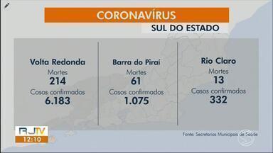 RJ1 atualiza casos de coronavírus nas cidades da região - Resende e Volta Redonda tiveram novas mortes pela doença.