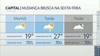 Onda de calor generalizado pelo estado enfraquece no fim de semana - Frente fria aumenta chance de chuva entre quinta e sexta-feira na Grande SP e no litoral.