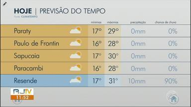 Segundo-feira de tempo instável e calor na região - Confira como ficam os termômetros neste feriado de Nossa Senhora Aparecida e Dia das Crianças.