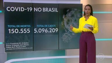 Brasil tem 150.555 mortes confirmadas por Covid, segundo consórcio de veículos de imprensa - País tem 150.555 mortes e 5.096.209 casos de coronavírus confirmados até as 13h desta segunda-feira (12), segundo levantamento junto às secretarias estaduais de Saúde.