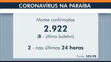 Novos casos de coronavírus na Paraíba - Estado chegou a 2.922 mortes no domingo.