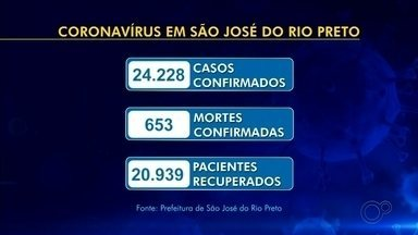 Rio Preto confirma mais três mortes por coronavírus - São José do Rio Preto (SP) registrou na tarde desta segunda-feira (12) mais três mortes por coronavírus.