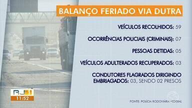 PRF divulga balanço de operação durante feriado de Nossa Senhora Aparecida - Fiscalização foi intensificada nos trechos da Via Dutra e Lúcio Meira. Segundo os agentes não houve registro de acidentes com vítimas fatais.