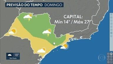 Frio se estende e volta a fazer calor apenas no domingo de tarde - Semana que vem chuva vai aumentar na capital. Confira.