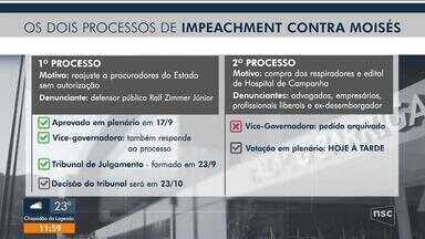 Carlos Moisés enfrenta dois processos de impeachment em SC - Carlos Moisés enfrenta dois processos de impeachment em SC