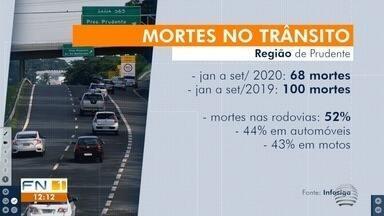 Faixa de idade que mais teve vítimas no trânsito em 2020 é entre 18 a 24 anos - Dados são do Infosiga.