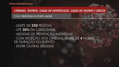 Porto Alegre autoriza a reabertura de cinemas, ctgs, teatros, circos e shows - Missas e cultos tiveram a capacidade de público ampliadas de 250 para 350 pessoas. todos devem cumprir uma série de regras.