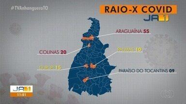Confira quais são as cidades do TO com mais casos da Covid-19 nas últimas 24h - Confira quais são as cidades do TO com mais casos da Covid-19 nas últimas 24h