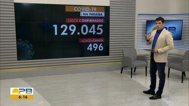 Paraíba tem 129.045 casos confirmados por coronavírus - Dados são das últimas 24h