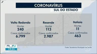 RJ2 atualiza os casos de coronavírus na região - Angra dos Reis e Barra Mansa registraram novas mortes pela doença. Veja os números da pandemia.