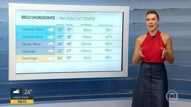Veja a previsão do tempo para Belo Horizonte nesta quarta (28) - Temperatura máxima pode chegar aos 32º