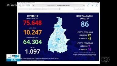Covid-19: Tocantins contabiliza 75.648 casos da doença - Covid-19: Tocantins contabiliza 75.648 casos da doença
