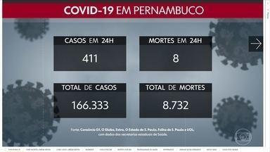 Pernambuco chega a 166.333 casos e 8.732 mortes por Covid-19 - Estado tem registrado aumento no número de casos e ocupação de leitos, com 82% dos de UTI ocupados no domingo (8).