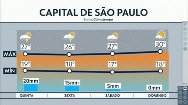 Grande São Paulo tem previsão de chuva até sábado - Domingo, dia das eleições, tendência de tempo firme.