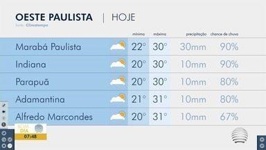 Quinta-feira pode ter pancadas de chuva no Oeste Paulista - Confira a previsão do tempo para algumas cidades.