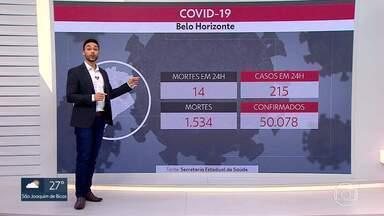Transmissão da Covid-19 continua em alta em BH - Total de casos já passa de 50 mil.