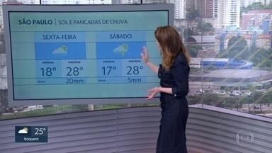 Grande São Paulo tem previsão de temporal de novo, nessa quinta-feira - Chuva vai diminuir no fim de semana. Confira todos os detalhes.
