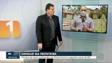Número de casos confirmados em Ponta Porã é o segundo maior de MS - MS1
