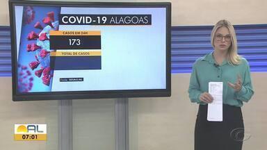Alagoas confirma 173 novos casos e mais três mortes por Covid-19 - Total de pessoas recuperadas da doença chega a 89.552.