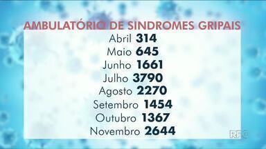 Pacientes com sintomas gripais devem utilizar o teleatendimento em Umuarama - Só nesse mês, 2644 pessoas procuraram atendimento com sintomas de gripe.