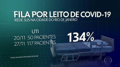 Mais de 270 pacientes esperam por internação na cidade do Rio - O aumento é de 85% em relação à sexta-feira passada (20). A taxa de ocupação nos leitos de UTI do SUS para Covid está em 93%.