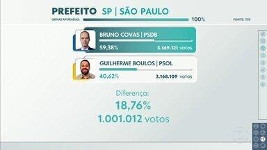 Bruno Covas, do PSDB, é reeleito prefeito de São Paulo - Ele disputou com Guilherme Boulos, do PSOL, veja como foi o domingo dos candidatos