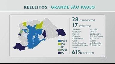 17 prefeitos são reeleitos na Região Metropolitana de SP - Veja o mapa com as cidades