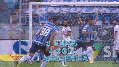 Grêmio retoma boa fase nos campeonatos em novembro - Assista ao vídeo.