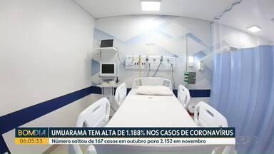 Número de casos de coronavírus no Noroeste dispara - Número saltou de 167 casos em outubro para 2.152 em novembro apenas em Umuarama.