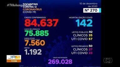Raio-X Covid: mais de 140 pessoas estão hospitalizadas, totalizando 7.560 casos ativos - Raio-X Covid: mais de 140 pessoas estão hospitalizadas, totalizando 7.560 casos ativos