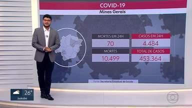 Minas registra mais de 4,5 mil casos de Covid-19 em 24 horas - Total de pessoas que foram infectadas, desde o início da pandemia, já passa de 450 mil.