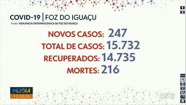 Foz do Iguaçu registra 247 novos casos de Covid-19 nas últimas 24 horas - Mais três óbitos foram registrados.