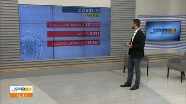 Paraíba tem 151.312 casos confirmados e 3.391 mortes por coronavírus - Primeiro caso de reinfecção no Brasil foi identificado em profissional da saúde que trabalha na PB.