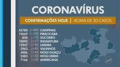 Covid-19: Campinas, Piracicaba e Indaiatuba registram novas mortes - Veja dados sobre o avanço da pandemia na região.