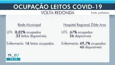 RJ2 mostra a situação nas UTIS públicas para os casos da Covid-19 na região - Saiba quantas vagas as unidades médicas possuem para atender pacientes com sintomas da doença.
