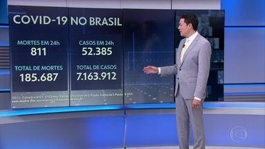 Brasil passa de 185 mil mortes por Covid - O país registrou, em 24 horas, 811 óbitos por Covid, segundo os dados atualizados pelo consórcio de veículos de imprensa. O total de vítimas é de 185.687.