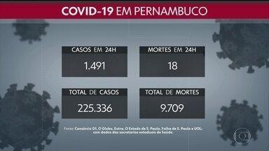 Pernambuco contabiliza mais 1.491 casos e 18 mortes por Covid-19 - Ao todo, estado tem 225.336 confirmações e 9.709 óbitos relacionados à doença.