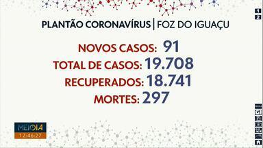 Foz do Iguaçu registra 91 novos casos de Covid-19 nas últimas 24 horas - Já são 297 mortes pela doença na cidade.