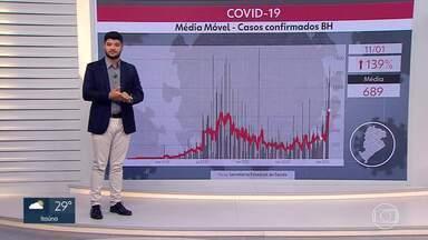 Belo Horizonte se aproxima das 2 mil mortes pela Covid-19 - Capital tem recorde de média móvel de casos da doença.
