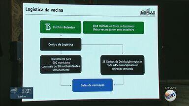 Taxa de eficácia da CoronaVac é tema de entrevista coletiva de João Doria - Veja principais trechos da fala do governador de São Paulo desta segunda-feira.