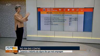 Mônica Carvalho fala sobre os setores que mais contratam no Brasil - Confira as orientações no quadro 'No Fim das Contas'.