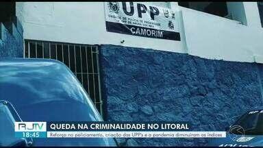 Angra dos Reis teve diminuição na taxa de criminalidade em 2020 - Queda nos índices é graças ao policiamento, criação das Unidades de Polícia Pacificadoras (UPP's) e pandemia.