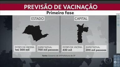 Expectativa do governo é a de vacinar 700 mil pessoas em todo o estado com a primeira dose da coronavac - Neste primeiro momento, será vacinados profissionais da saúde, idosos e indígenas.