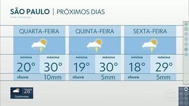 Temporais estão previstos para a Grande São Paulo e o litoral sul - Na região metropolitana, chuva diminui a partir de quarta-feira.