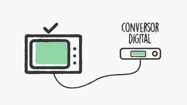 Confira um tutorial do passo a passo para ter o sinal digital aí na sua casa - O sinal analógico será desligado em Guarapuava no dia 26 de fevereiro
