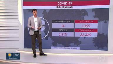 Com 1.355 novos casos de Covid-19 nas últimas 24h, BH tem mais de 86 mil casos da doença - Até o momento, 48.349 pessoas foram vacinadas na capital